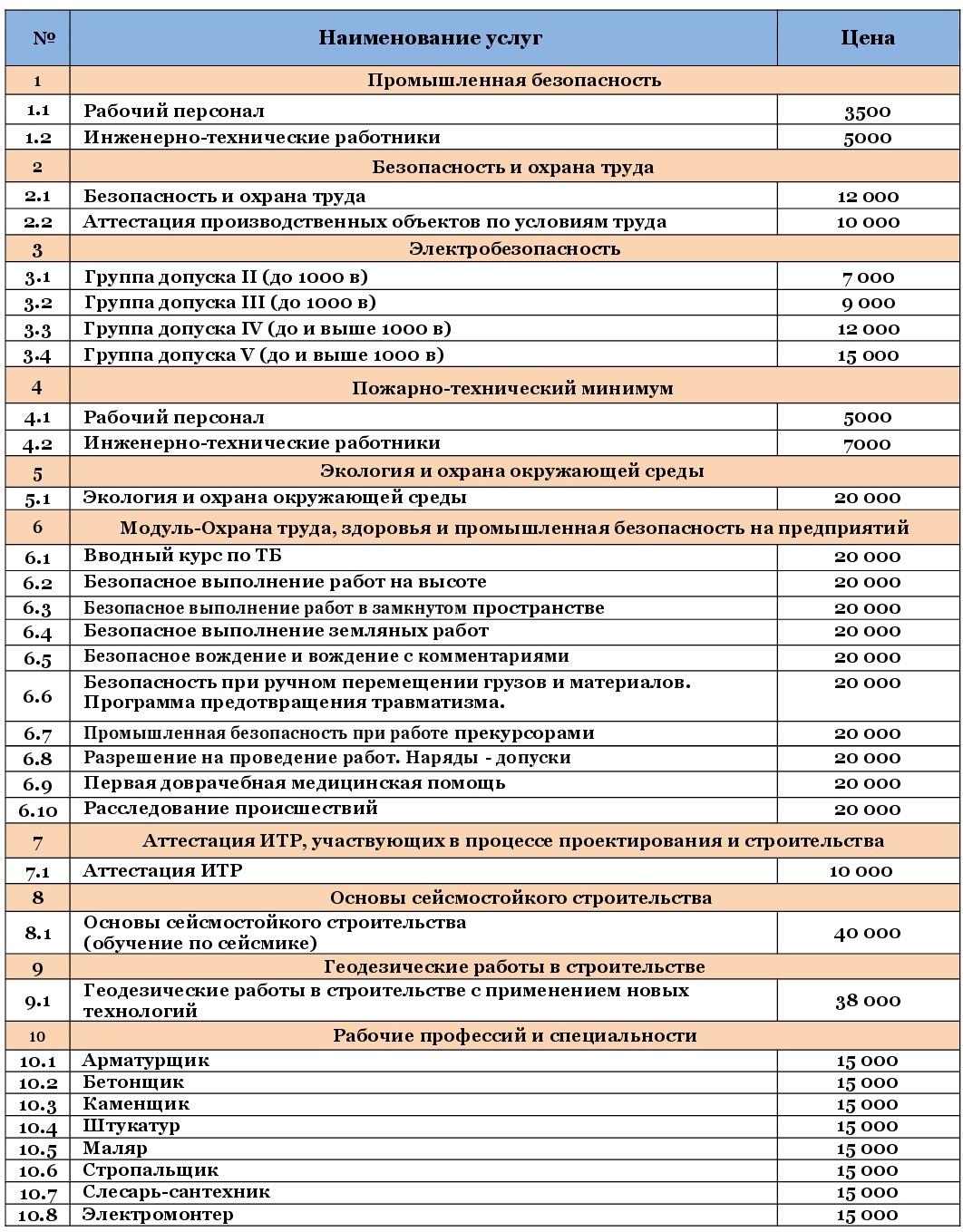 AISC Прайс-лист на 2018 год